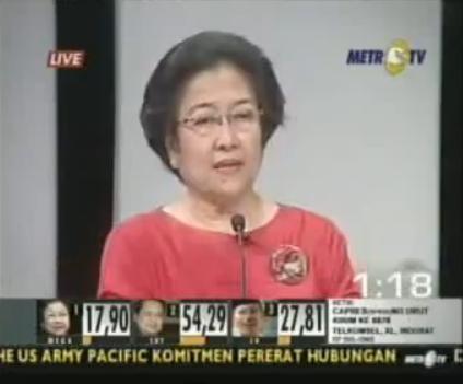 Megawati: Pengentasan kemiskinan adalah antitesa proklamasi